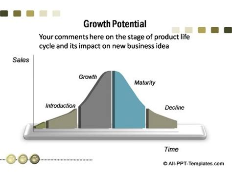 Content Marketing Plan PowerPoint Templates - SlideModel