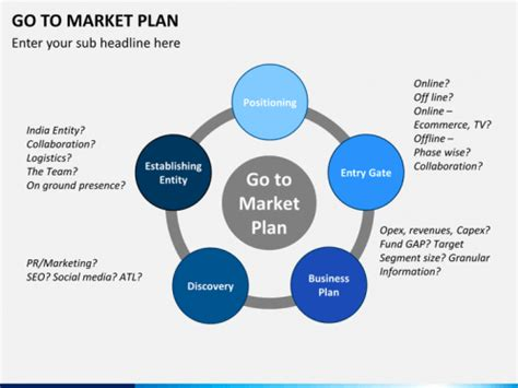 How to make business plan powerpoint